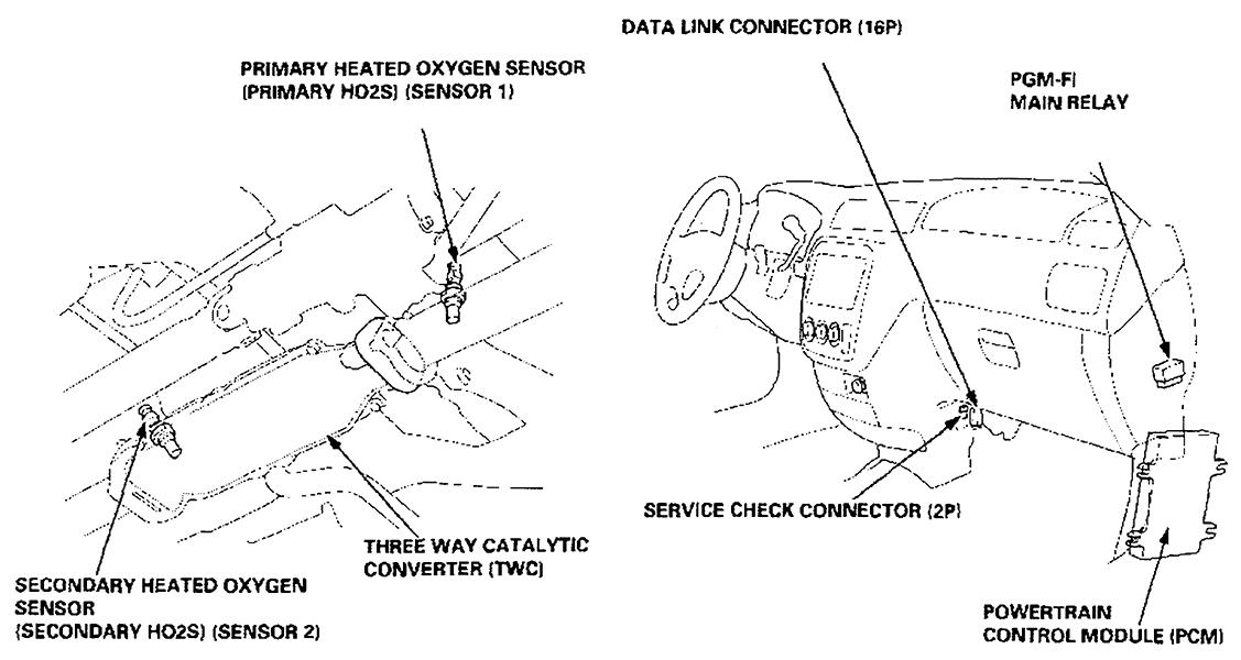 where is diagnostic plug on 1997 crv