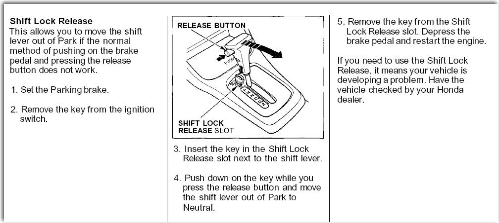 shifter lock