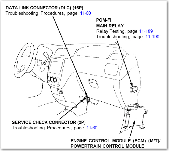 2008 honda crv relay diagram 2008 image wiring diagram main relay switch located on the 1998 honda cr 2 0 liter engine on 2008 honda