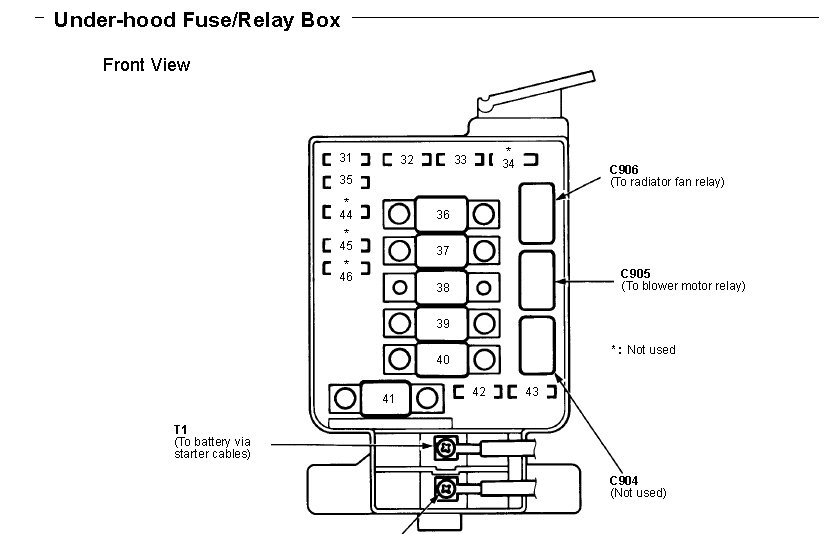 2008 12 25_022409_SHOT0251 98 integra main fuse box giving power to ground?? honda tech honda integra fuse box location at gsmportal.co