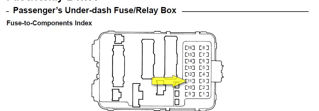 My Fuse Box Got Wet : Interior lights will not turn off in my honda odyssey