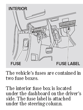 i have a 2007 honda crv and suspect that the fuse is blown let me send you some pictures see if this is what you see graphic graphic