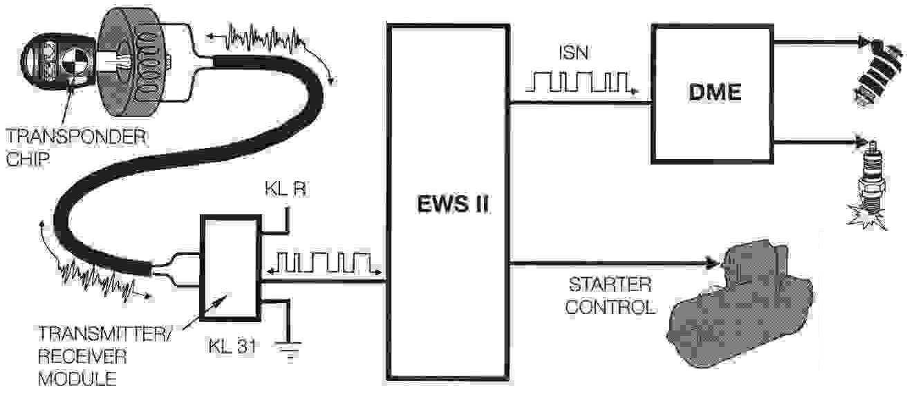 e38 bmw dme wiring