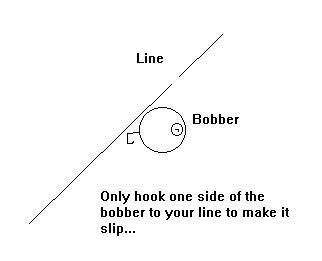 How to tie a bobber