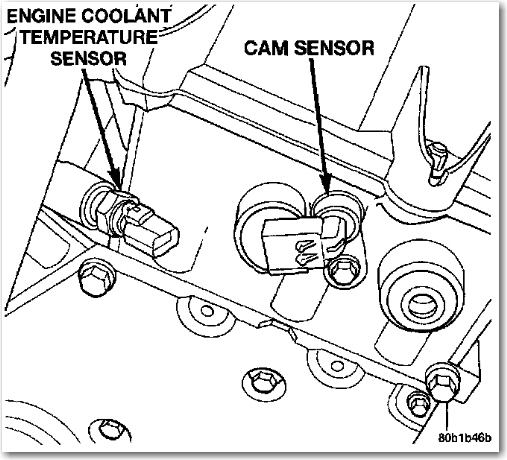 How Do I Replace A Camshaft Position Sensor On A 1999