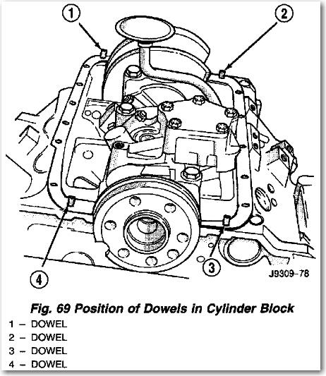 Oil Pump Dodge Durango
