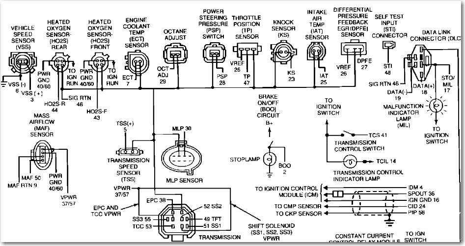 Wiring Diagram For Oxygen Sensor