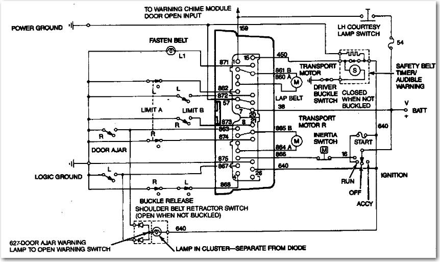 How Do I Disable The Belt Chime On A 1991 Thunderbird