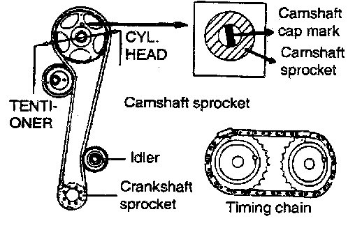service manual  2001 hyundai accent timing chain alignment