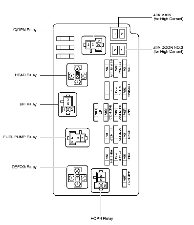 1996 Nissan Quest Wiring Diagram besides Saturn Ion 2005 2007 Fuse Box Diagram together with 1996 Toyota T100 Wiring Diagram furthermore Diagram 2000 Jeep Grand Cherokee Limited moreover 1998 Pontiac Sunfire Bcm Module Location. on toyota corolla panel