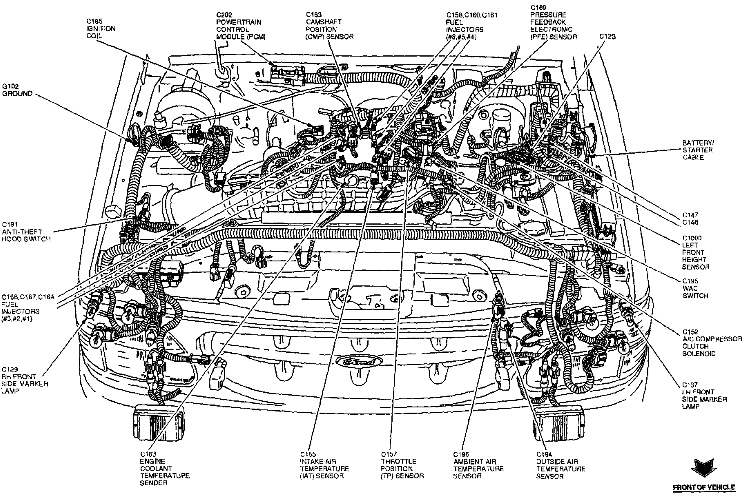 Ford Mustang 4 0 V6 Engine Diagram Mustang 3 8 V6 Engine