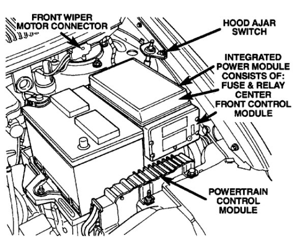 2001 dodge avenger battery location 2001 bmw x5 battery