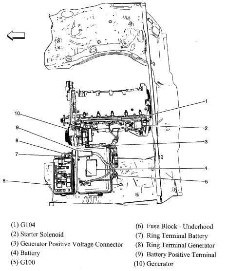 2006 ford lcf fuse panel diagram
