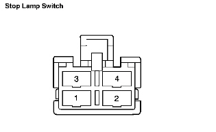 where is the fuse box on my 2007 chevy colorado pu graphic