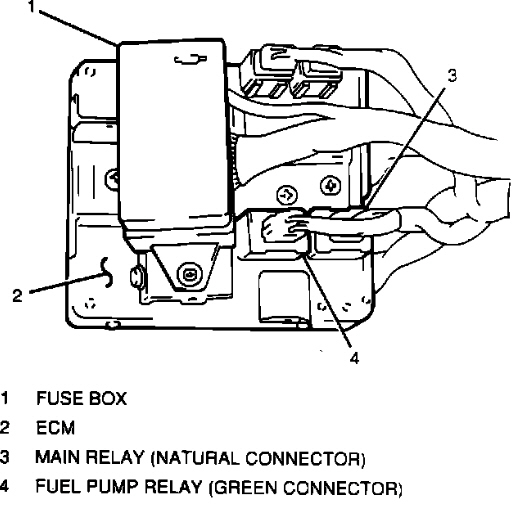 93 miata fuse box diagram