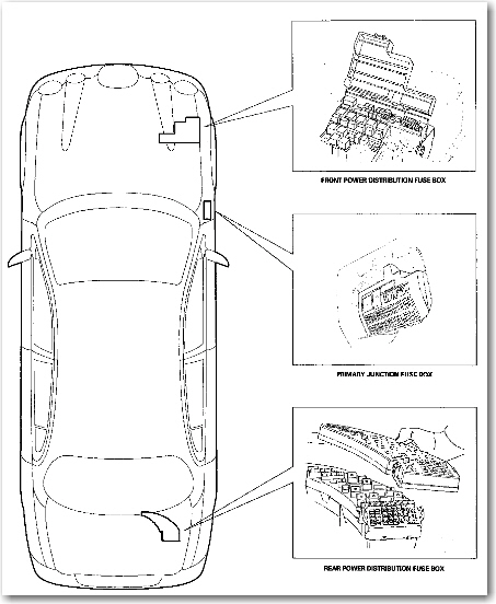 2001 jaguar xj8 trunk fuse box  jaguar  auto fuse box diagram
