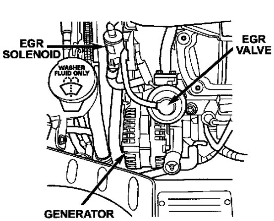 Chrysler Intrepid P0401 Fault Code besides RepairGuideContent furthermore P0406 also Cars furthermore G35 Coupe Interior Mods B 4. on exhaust recirculation sensor circuit high