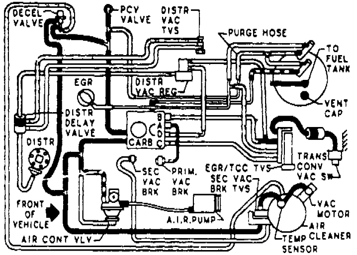 Where Can I Get A Diagram For Hooking Up The Vacuum Hoses