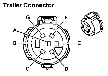 7 Pin To 4 Connector Schematic also Wiring Diagram 2005 Dodge Ram Hemi Code furthermore Gmc Sierra Radio Wiring Diagram together with Utb installtvh in addition Ford Oem Wiring Harness Connectors. on 7 wire tow connector diagram