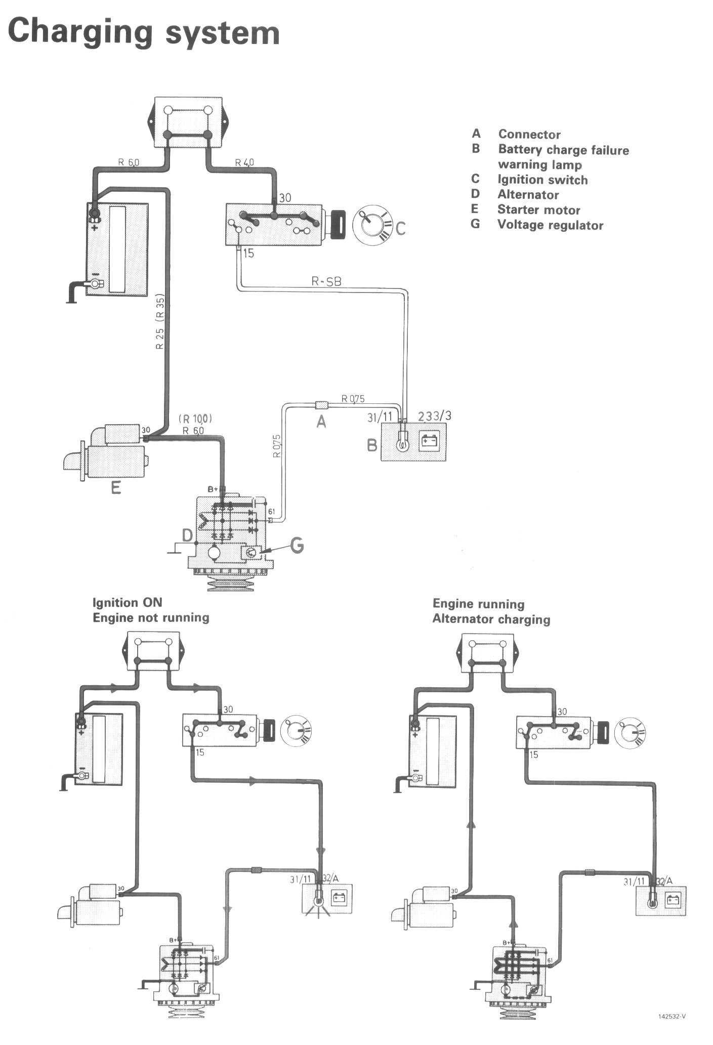 89 Volvo Alternator Wiring Diagram