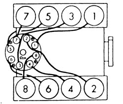chevy 305 firing order diagram chevy image wiring i have a 1986 trans am a 305 plug wires distributor cap on chevy 305