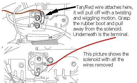 200 ford expedition 4 6l the mechanic replaced the starter moter any time power is applied to the terminal on the solenoid where the tan red wire attaches the solenoid will engage the starter assuming