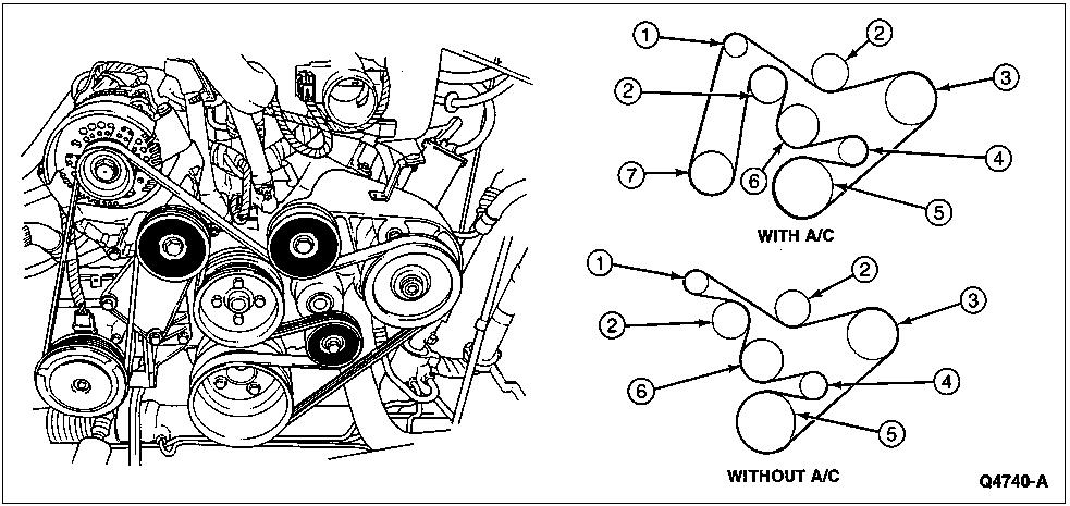 vw jetta serpentine belt diagram html