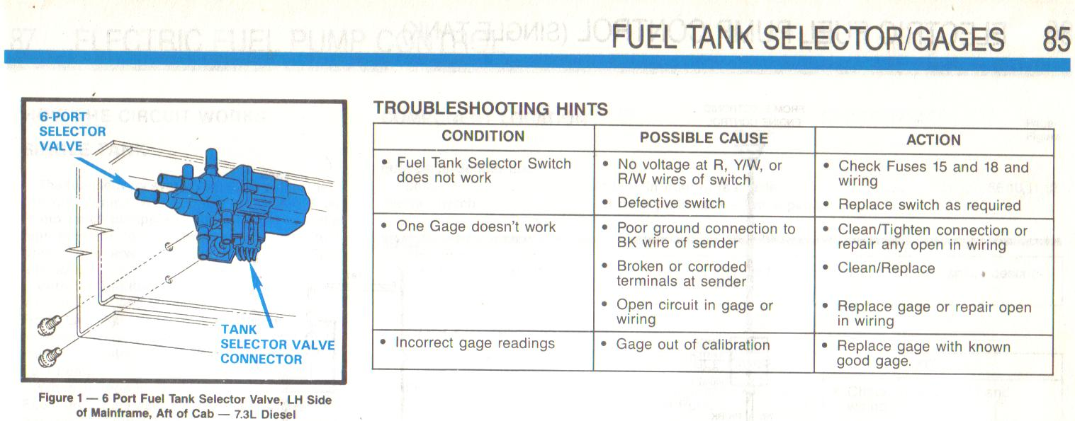 Tank Switch For 1988 Ford Pickup.html | Autos Weblog