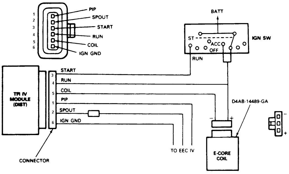 Ford Wiring Diagram Distributor