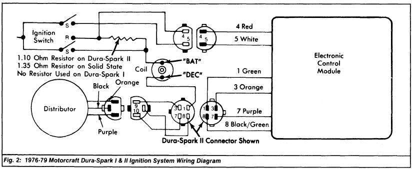 to wire up a duraspark system you only need two wires from the ignition  switch - hot in start and hot in run:
