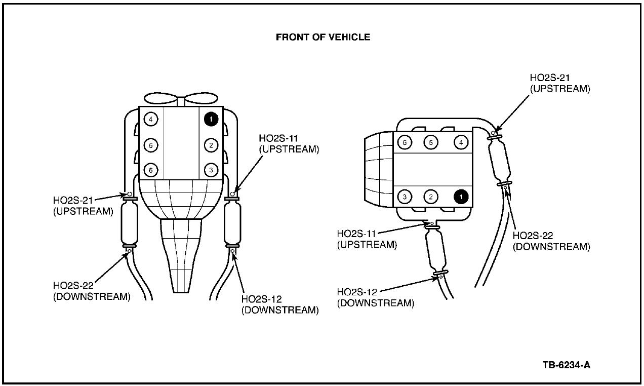 1997 jaguar xj6 fuse box  jaguar  auto wiring diagram
