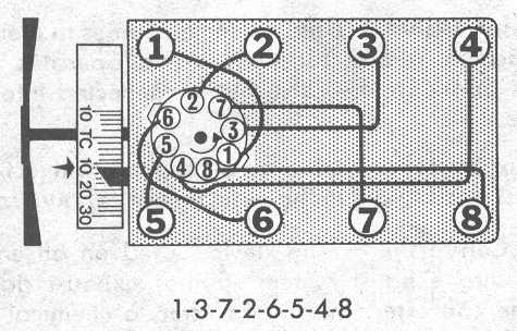 Fo Ho on Ford 460 Vacuum Diagram