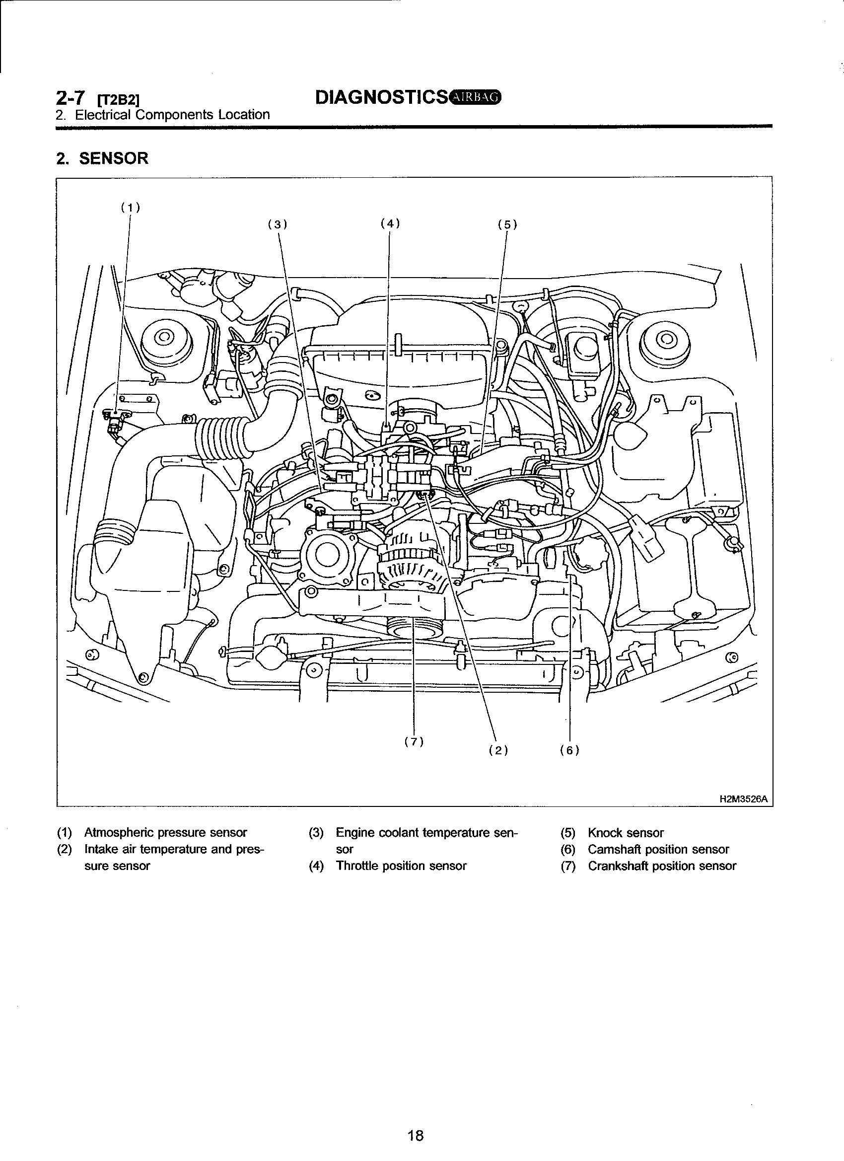 2000 subaru impreza the intake temperature sensor iat coupe maf