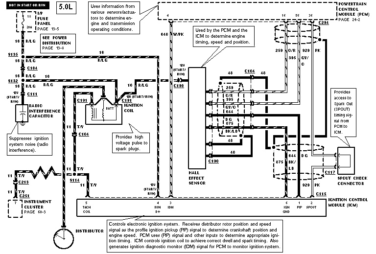 i have a 1995 mustang gt that i can't find the problem ... 1969 mustang electrical wiring diagram #6