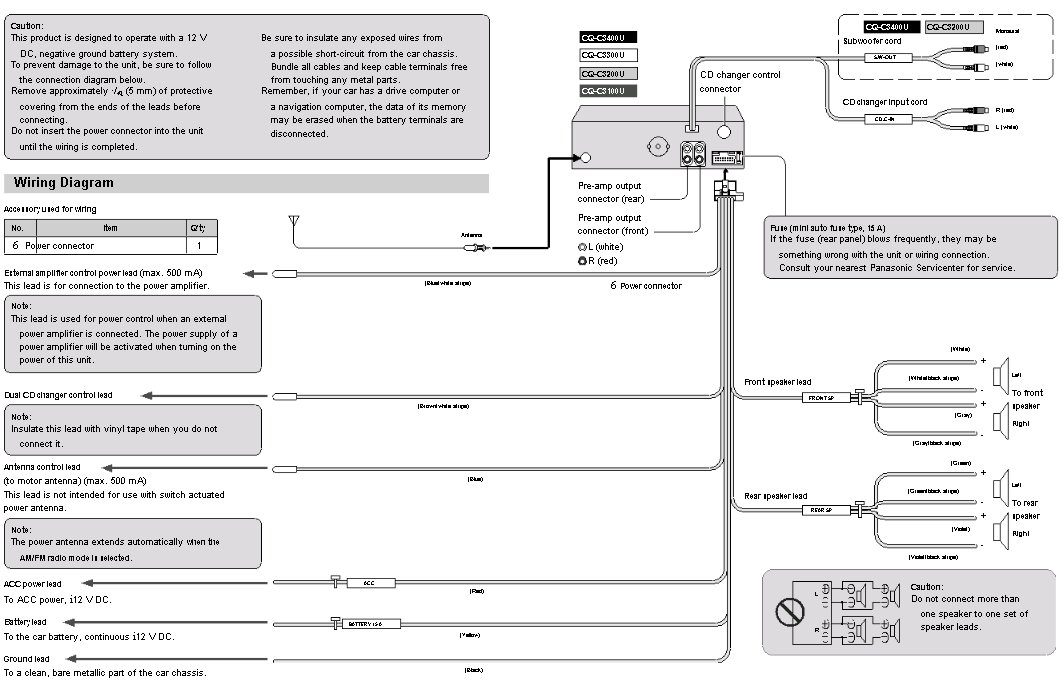 Panasonic car stereo wiring diagram blueraritanfo i need wiring diagram for a panasonic car stero the model wiring diagram swarovskicordoba Gallery