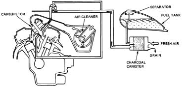 1997 Lincoln Town Car Ac Wiring Diagram likewise Engine Mounts Ford Mustang Forum also 04 Chevrolet Express Wiring Diagram also Honda Odyssey Washer Pump Diagram Html besides 2000 Chevy Cavalier Evap Sensor Location. on wiringdiagrams21 wp content uploads 2009 04 honda accord radiator diagram schematic thumb