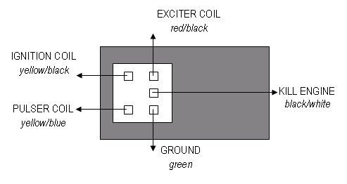 wiring diagram cdi honda grand wiring diagrams and schematics how to install posh cdi unit on honda ruckus drowsports
