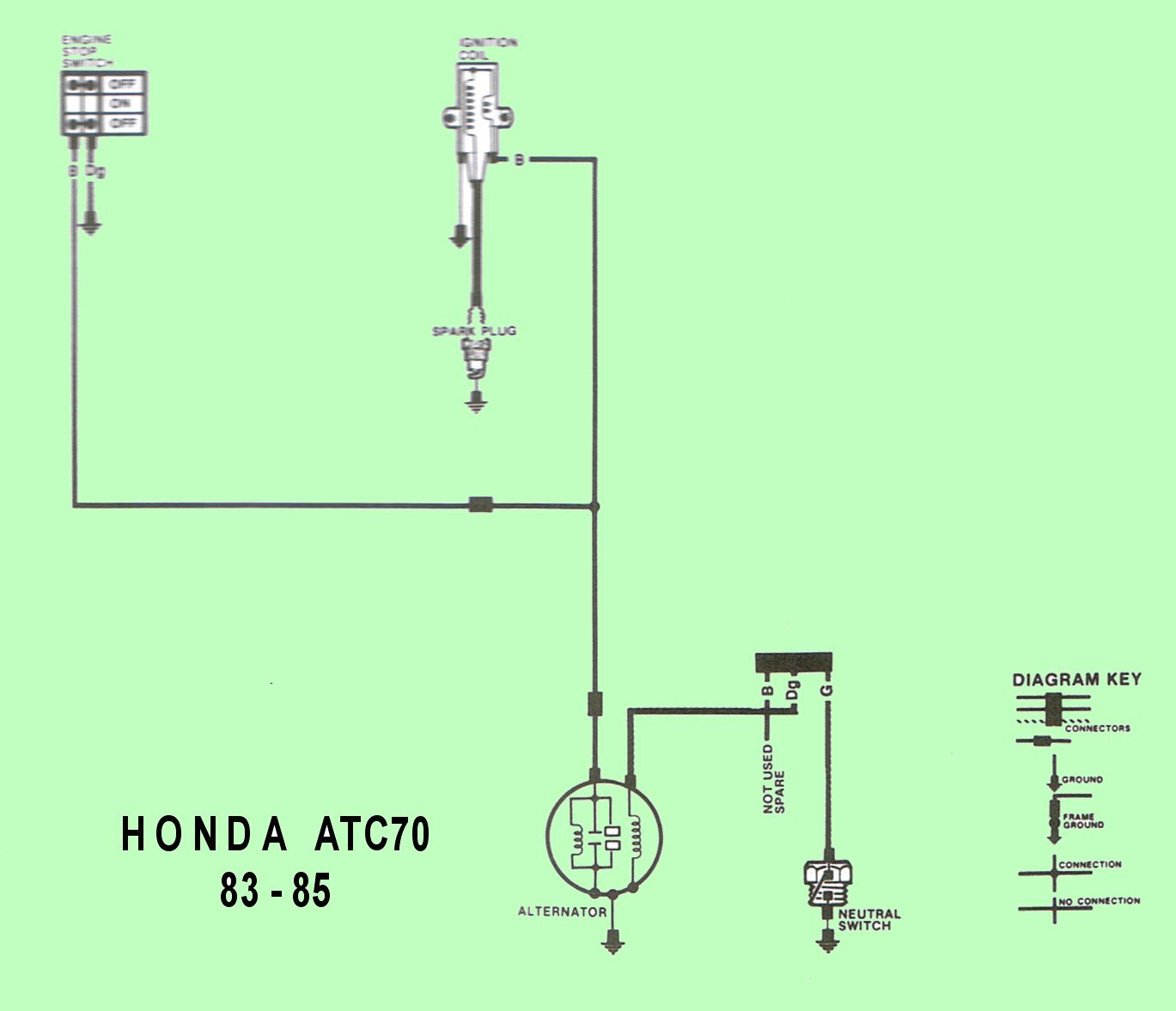 Trx70 Wiring Diagram -Oreck Vac Wiring Diagrams | Begeboy Wiring Diagram  Source | Trx70 Wiring Diagram |  | Begeboy Wiring Diagram Source