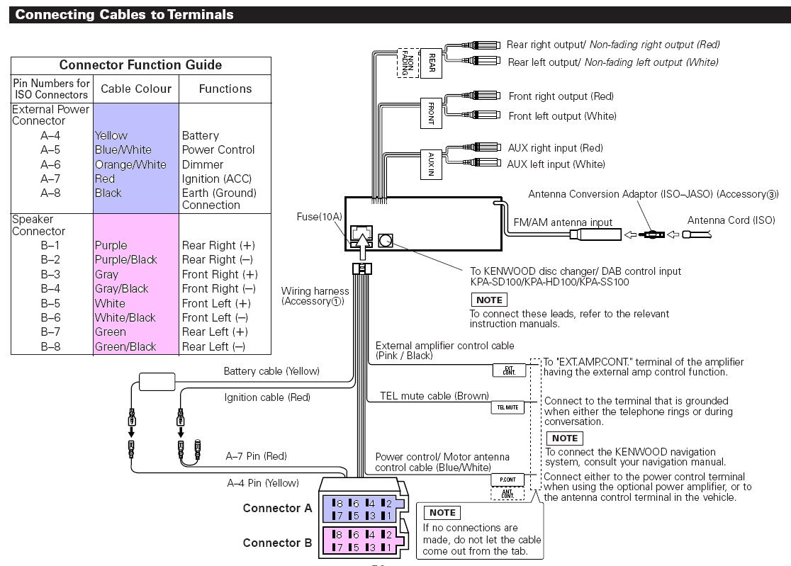 Kenwood Kdc Mp4028 Wiring Diagram 33 Images Stereo Wire 2009 05 26 024740 Z828 Diagrams 489300 Solved I Have