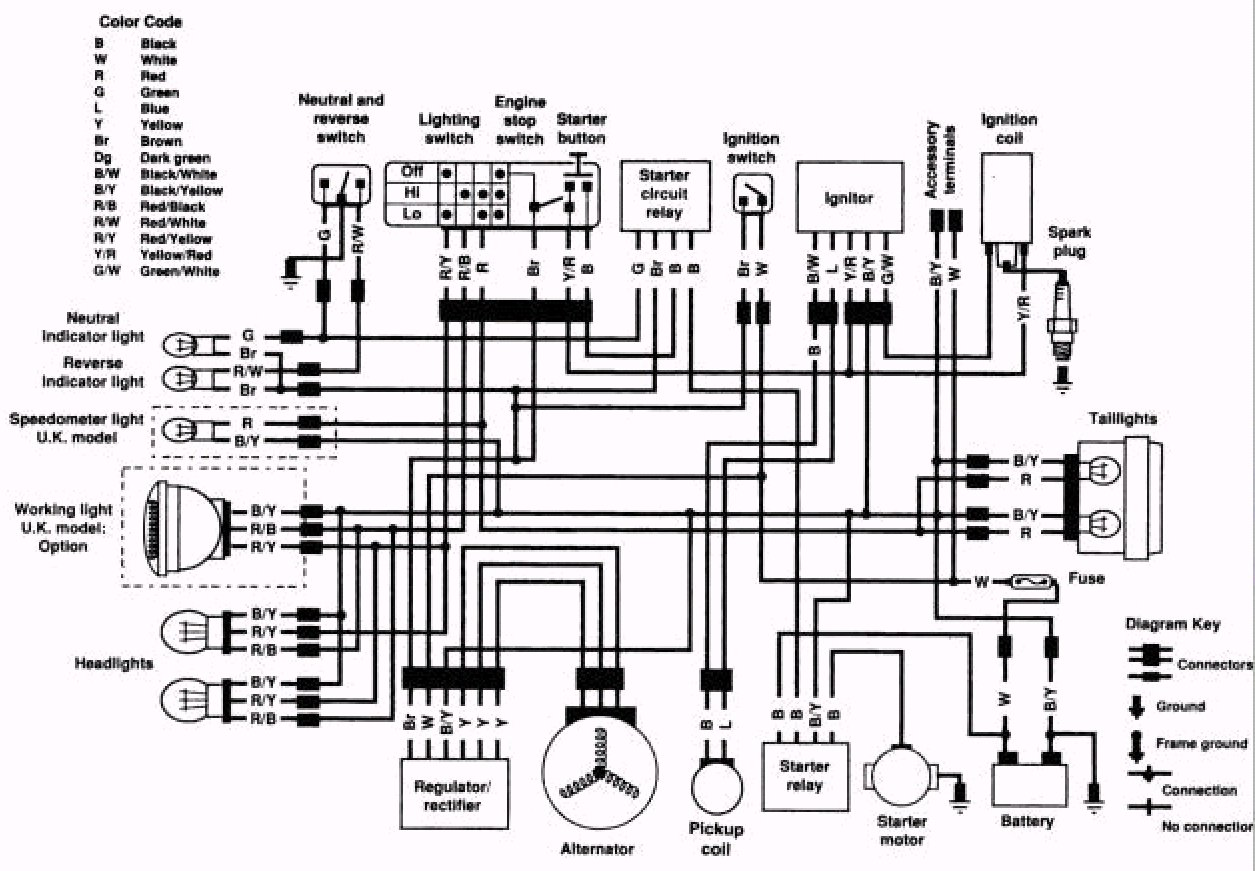 S 527 Exmark Lazer Z As Parts additionally Axniux21117 besides Chain Link Fence Parts Diagram Html further 110cc Atv Engine Head Diagram additionally 14. on kawasaki 100 wiring diagram