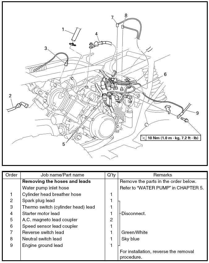 Simple Pin Relay Wiring Diagram additionally O further Yamaha Banshee Wiring Diagram Inspirational Warrior Wiring Diagram Basic Wiring Diagram E A Of Yamaha Banshee Wiring Diagram also Inspirational Yamaha Kodiak Wiring Diagram With Additional Throughout as well Yamaha Snowmobile Wiring Diagrams. on yamaha kodiak atv wiring diagrams
