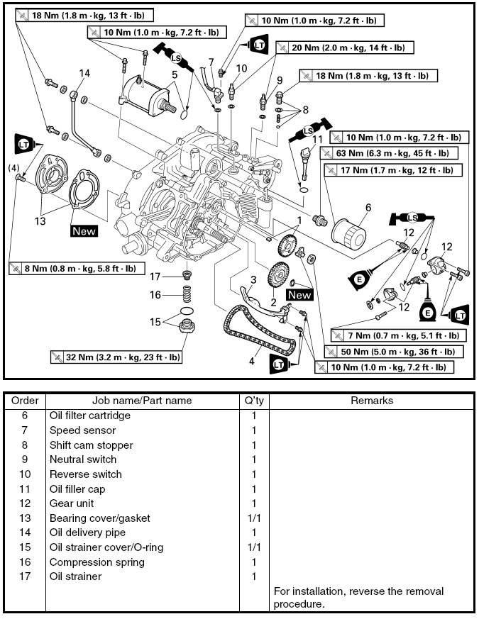 2000 chevy kodiak brake system wiring diagram and fuse box 1999 yamaha kodiak wiring diagram