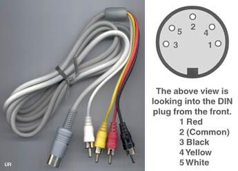 5 Pin Din Wiring Diagram 5 Pin Female 3 5 Plug Male 9b Pin Mini