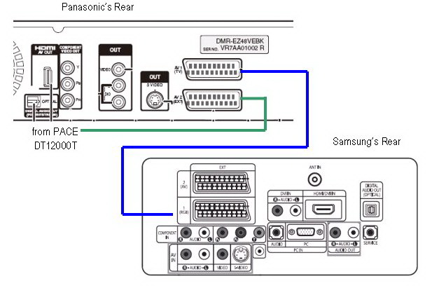 panasonic tv wiring diagram i have a panasonic dvd recorder model