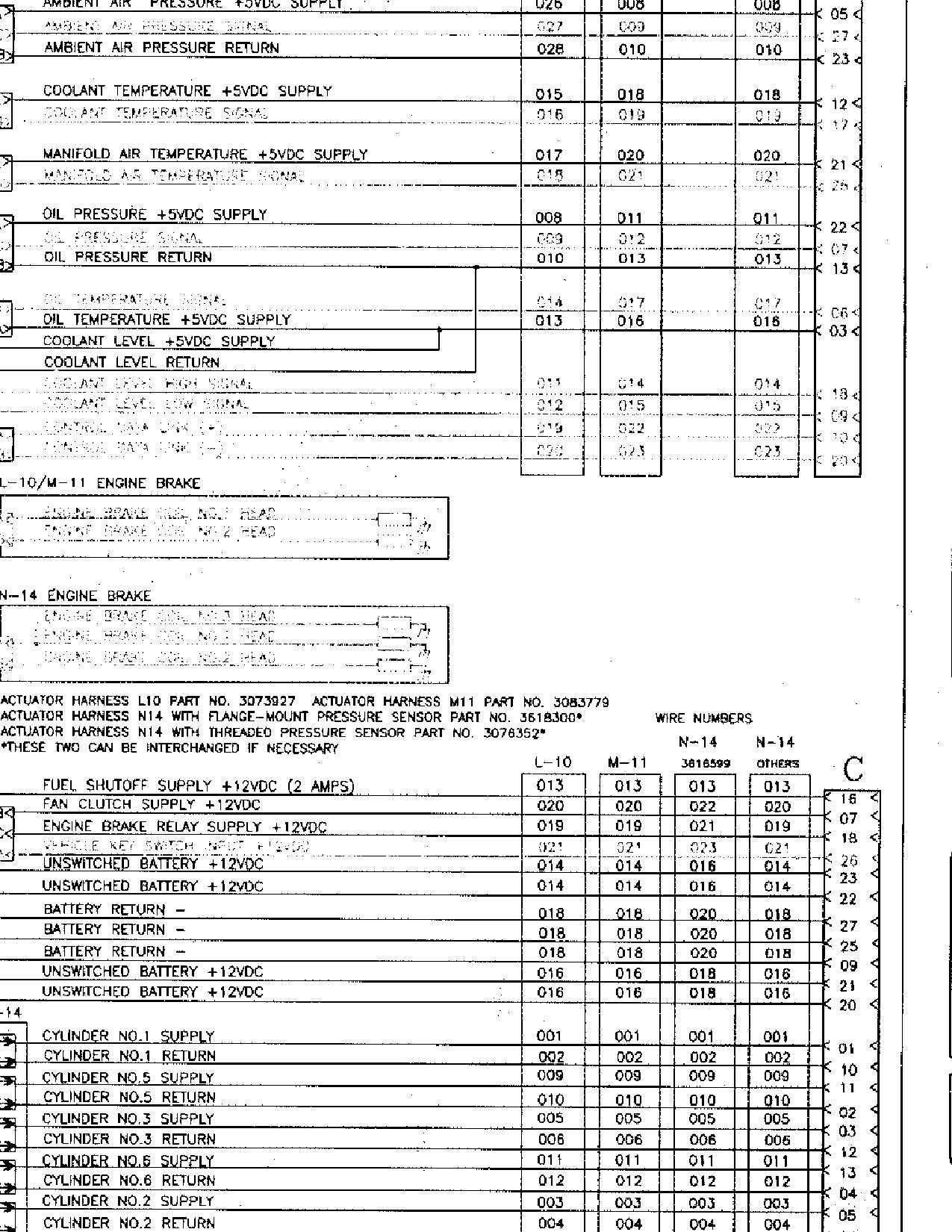 i want to install an n celect plus in my flc freightliner graphic