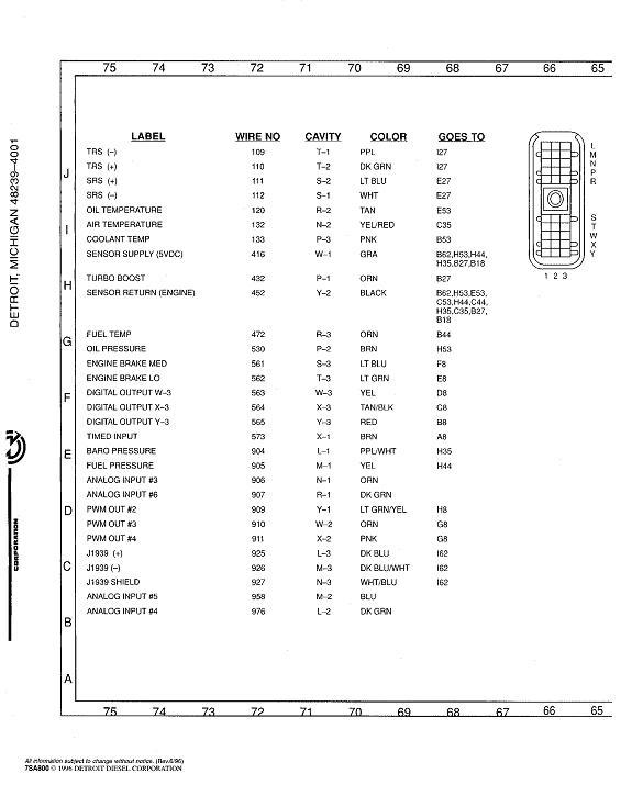 detroit series 60 ecm wiring diagram solidfonts detroit ddec 2 wiring diagram diagrams
