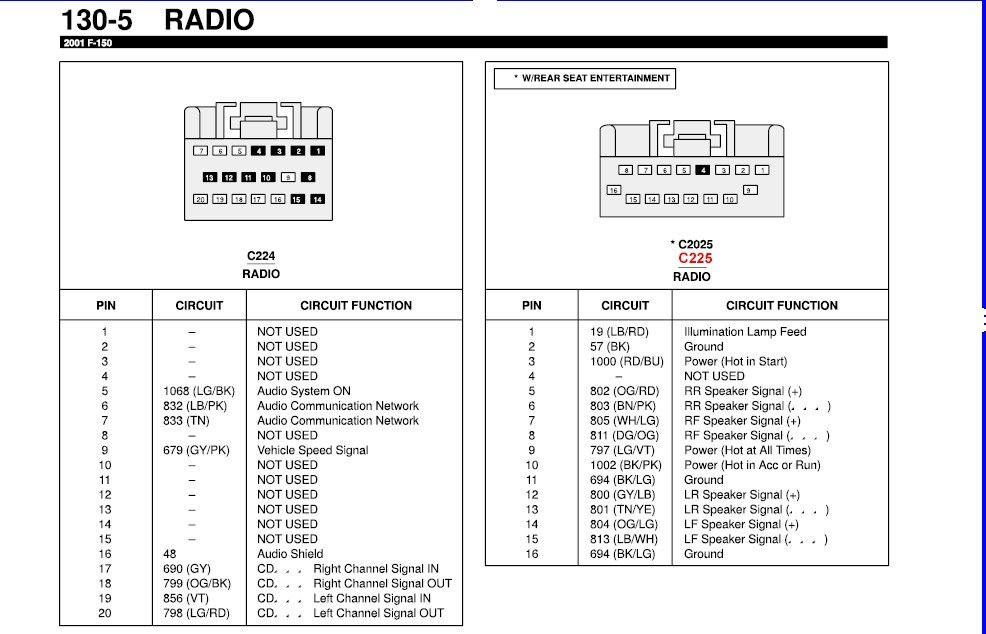 Ford F 150  What Is The Stereo Wiring Color Diagram  Road