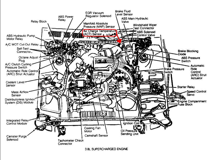 Jeep  anche Wiring Diagram Diagrams Html likewise 1993 Mustang Ignition Switch Wiring Diagram also 390mo Need Fuse Box Diagram Identification Considering Someone likewise 6ds01 Hello I Replaced 4 3l Engine 93 Searay New likewise How To Replace Spark Plugs On A 1989 Dodge Colt. on 1988 volvo 240 wiring diagram