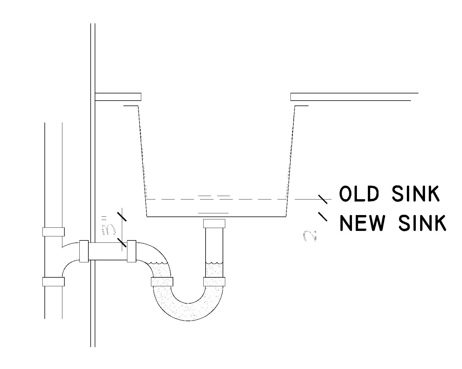 i have a new bathroom sink to install in an existing