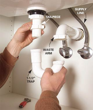 How To Take Off Kitchen Sink Trap